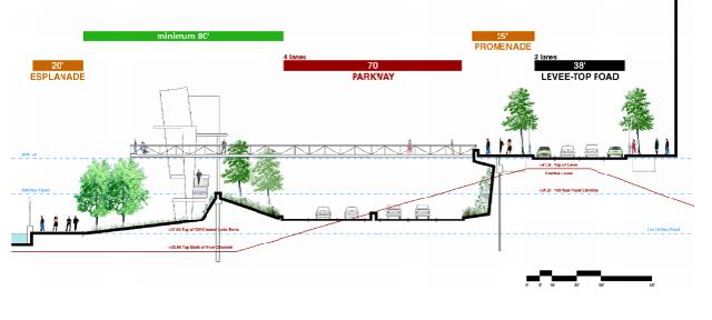 http://www.trinityrivercorridor.com/pdfs/balanced-vision-plan/vision-transportation.pdf